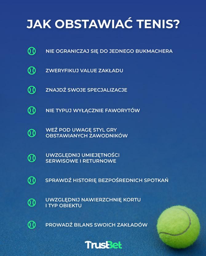 Jak obstawiać tenis?