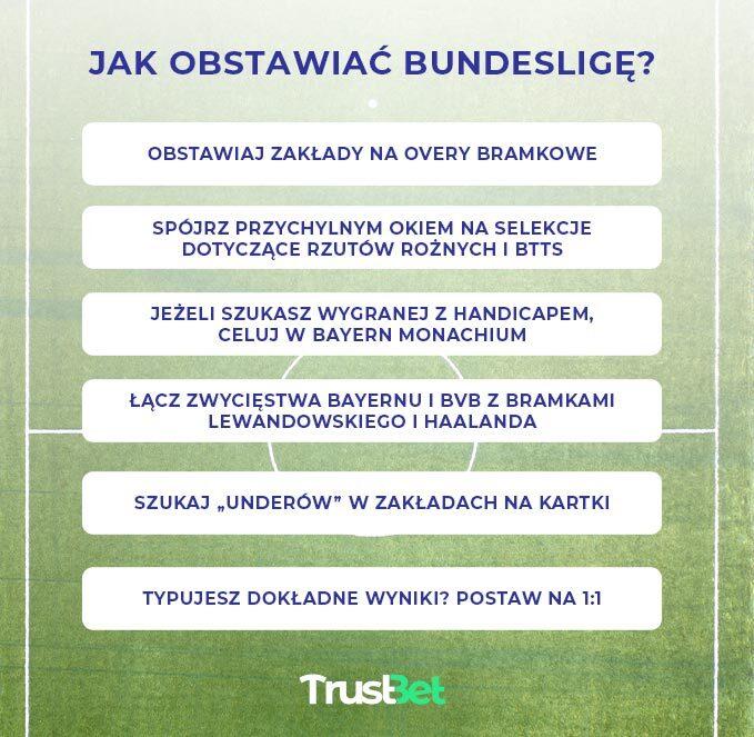 Jak obstawiać Bundesligę?