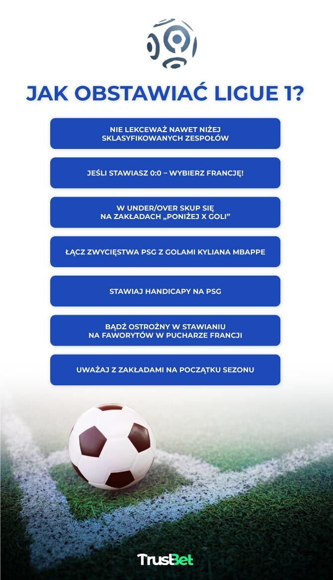 Jak obstawiać Ligue 1?