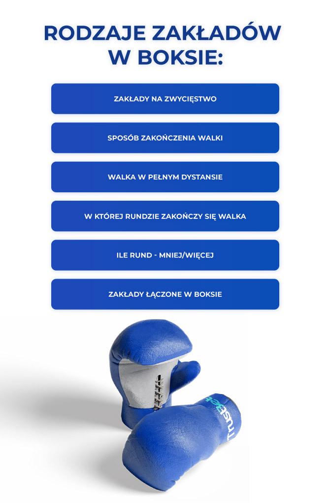 Rodzaje zakładów w boksie