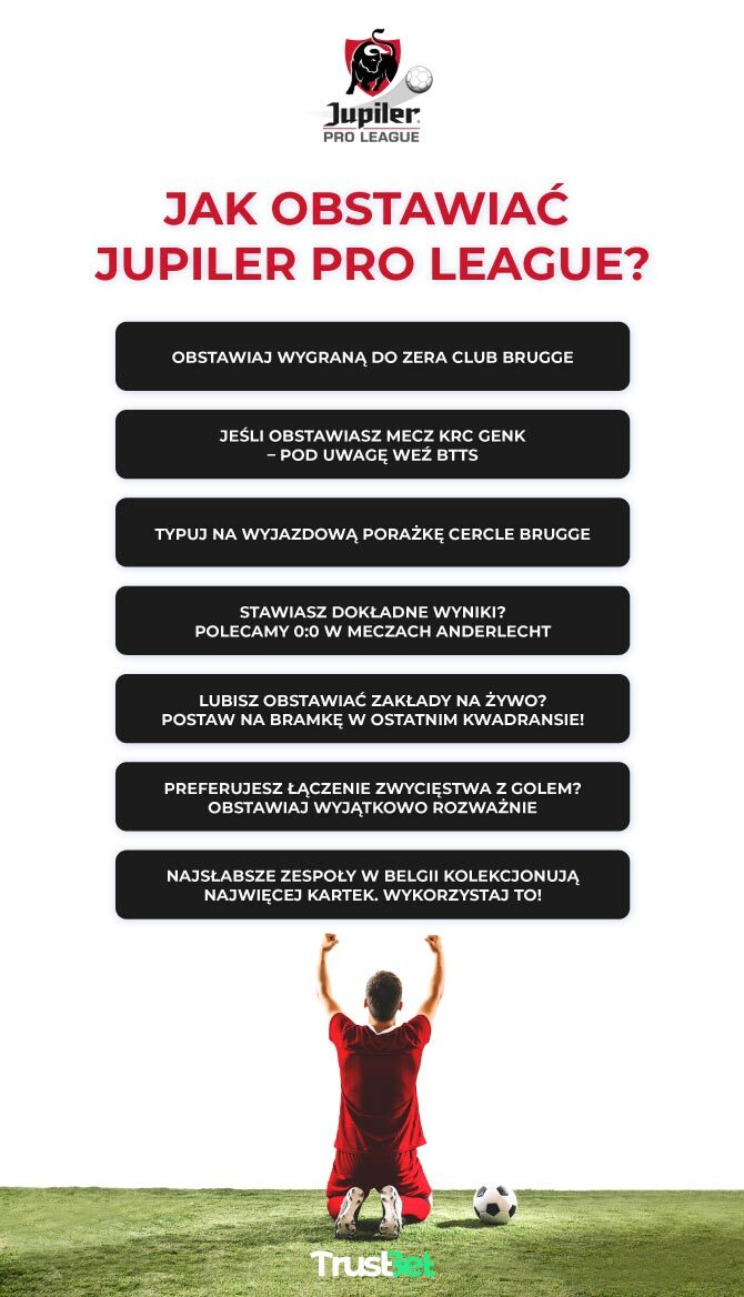 Liga belgijska Jupiler Pro League jak obstawiać